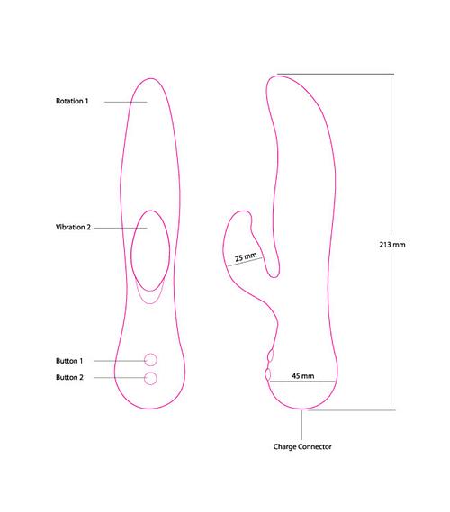 The Royal Swan Rotating Rabbit Vibrator Measurements